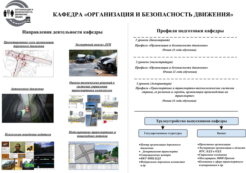 Советские телевизоры Википедия